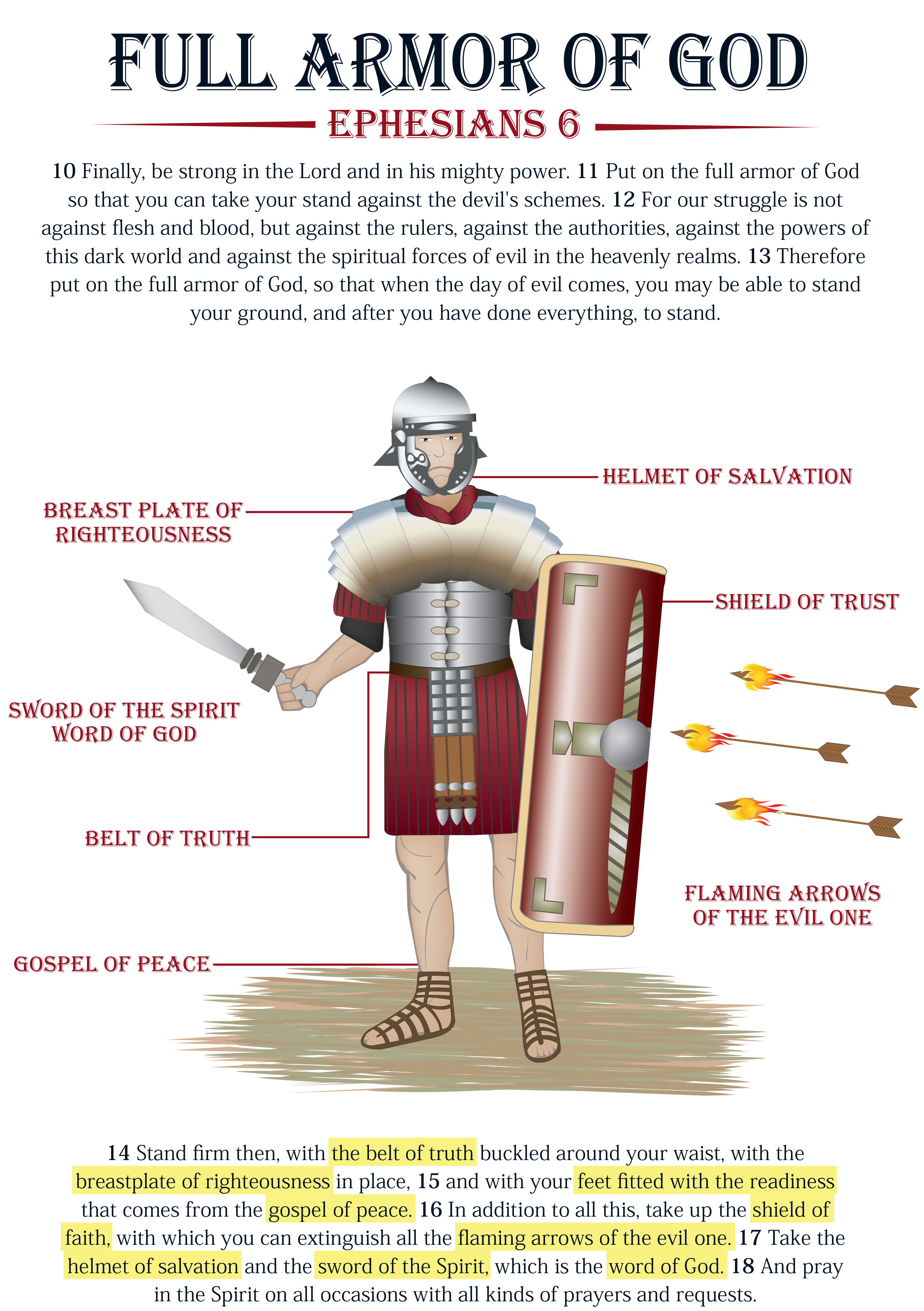 spiritual armor schemes the putting green blog